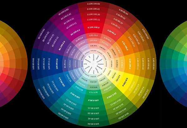 Цветовой круг для логотипа